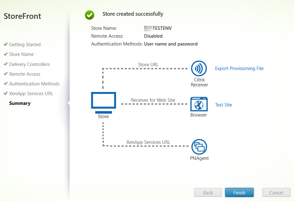What is Citrix ? How to use it ? – HOME | Welcome To Fusion Blog